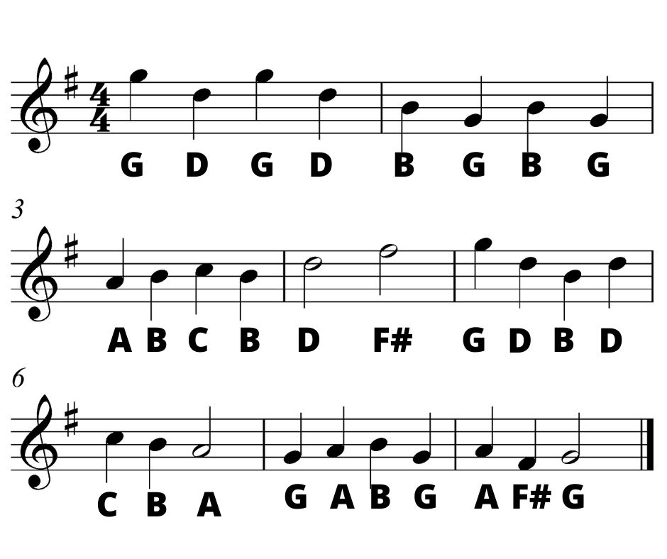 An image of simple sight reading with the letter names of the notes written on to show how to practice naming notes.