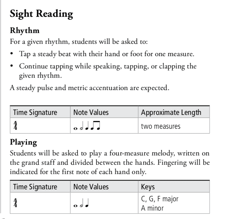 An image of the Grade 1 piano sight reading parameters for the Royal Conservatory Music Canada.