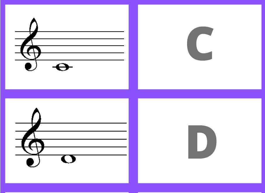 An image of 2 note naming cards with middle C and D on them.